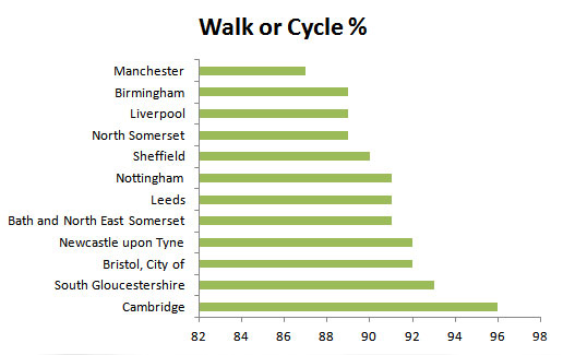 Walk-or-Cycle%